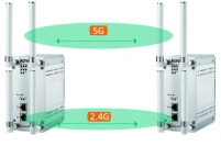 Dual band wireless solution for road and rail transport