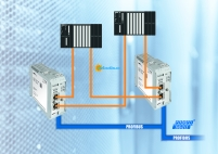 Simplified Profibus integration