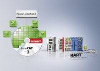 HART functionality integrated in TwinCAT
