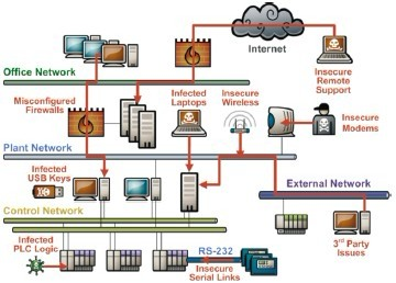 The Industrial Ethernet Book Articles Technical