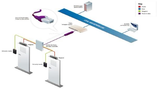 the industrial ethernet book articles technical articles rh iebmedia com Verucci Wiring Diagram Apc Wiring Diagram