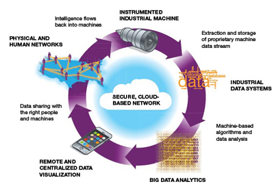 negative effects of internet on students The negative effects of internet addiction essay  causes and effects of internet addiction among students  the negative effect of the internet on children 776 words | 3 pages it is.