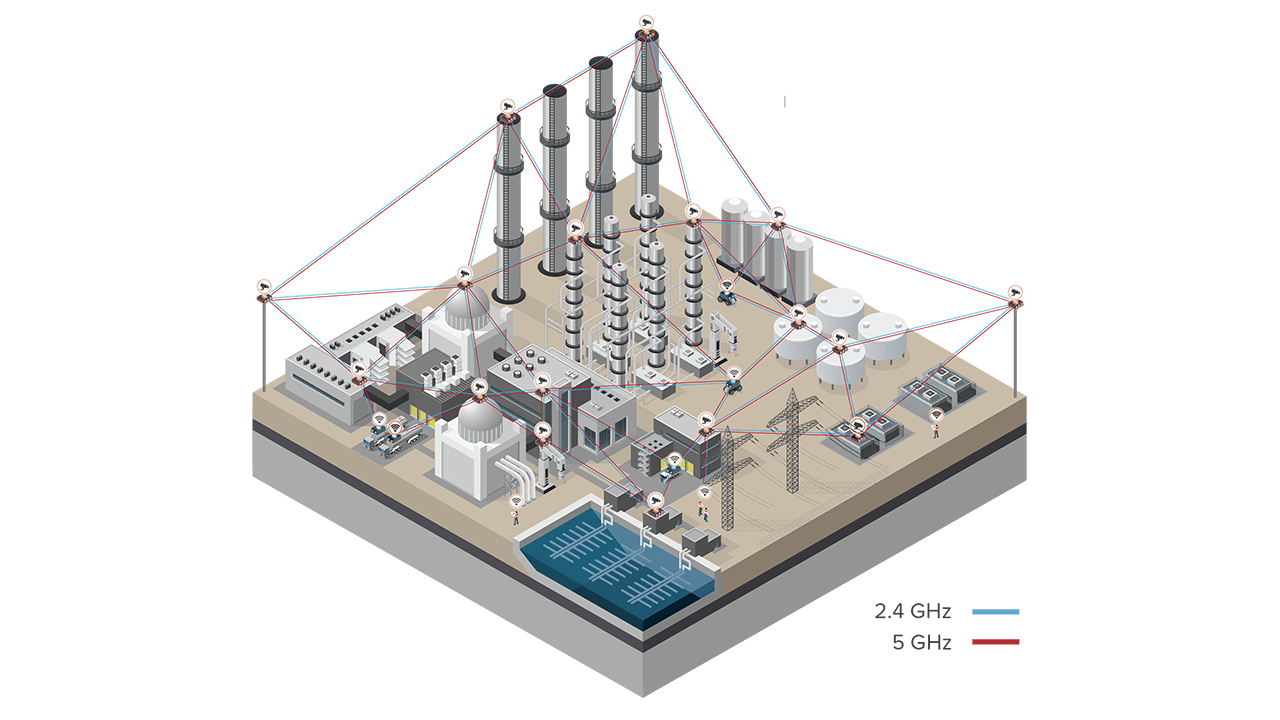 The information network is the backbone of any complex gas, oil, and petrochemical operation.