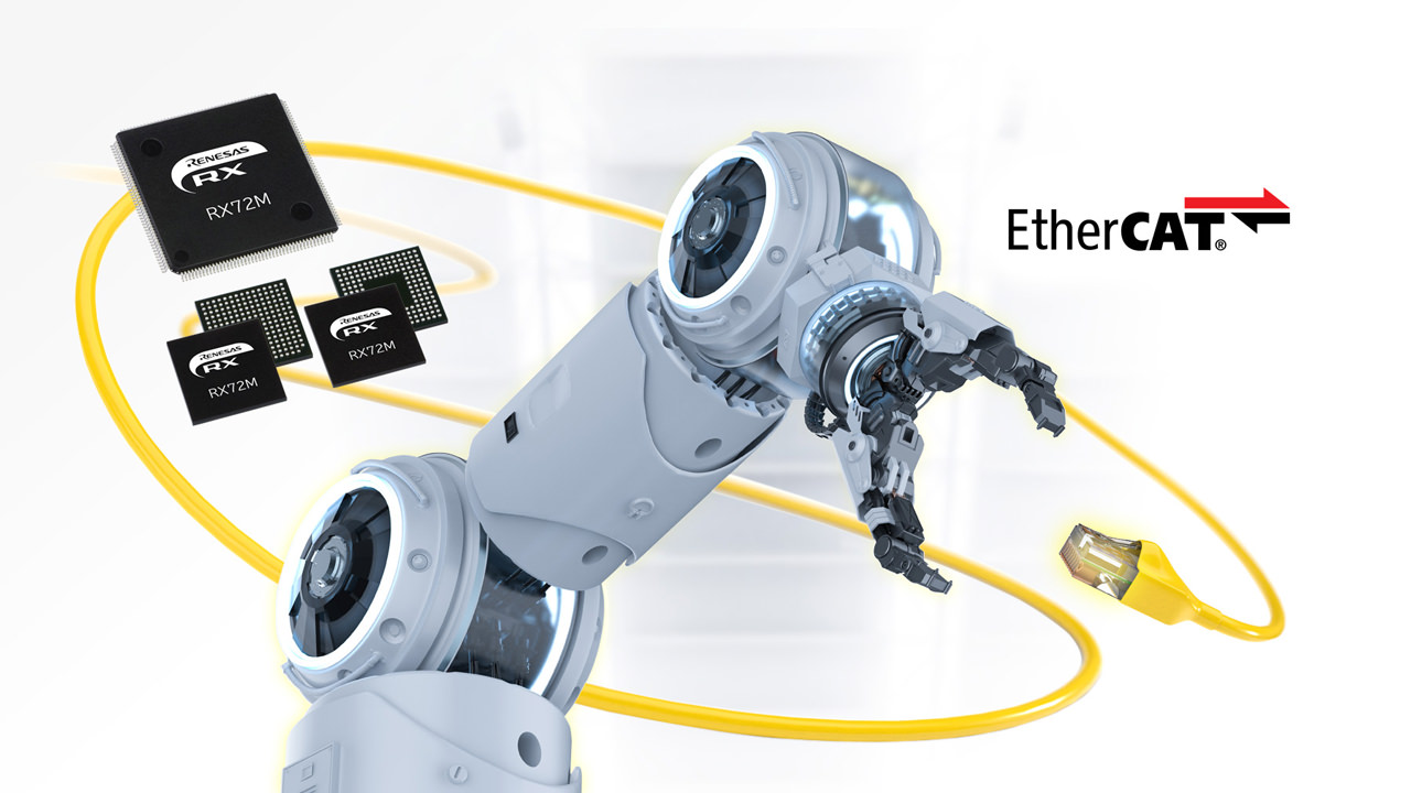 Microcontroller EtherCAT Support