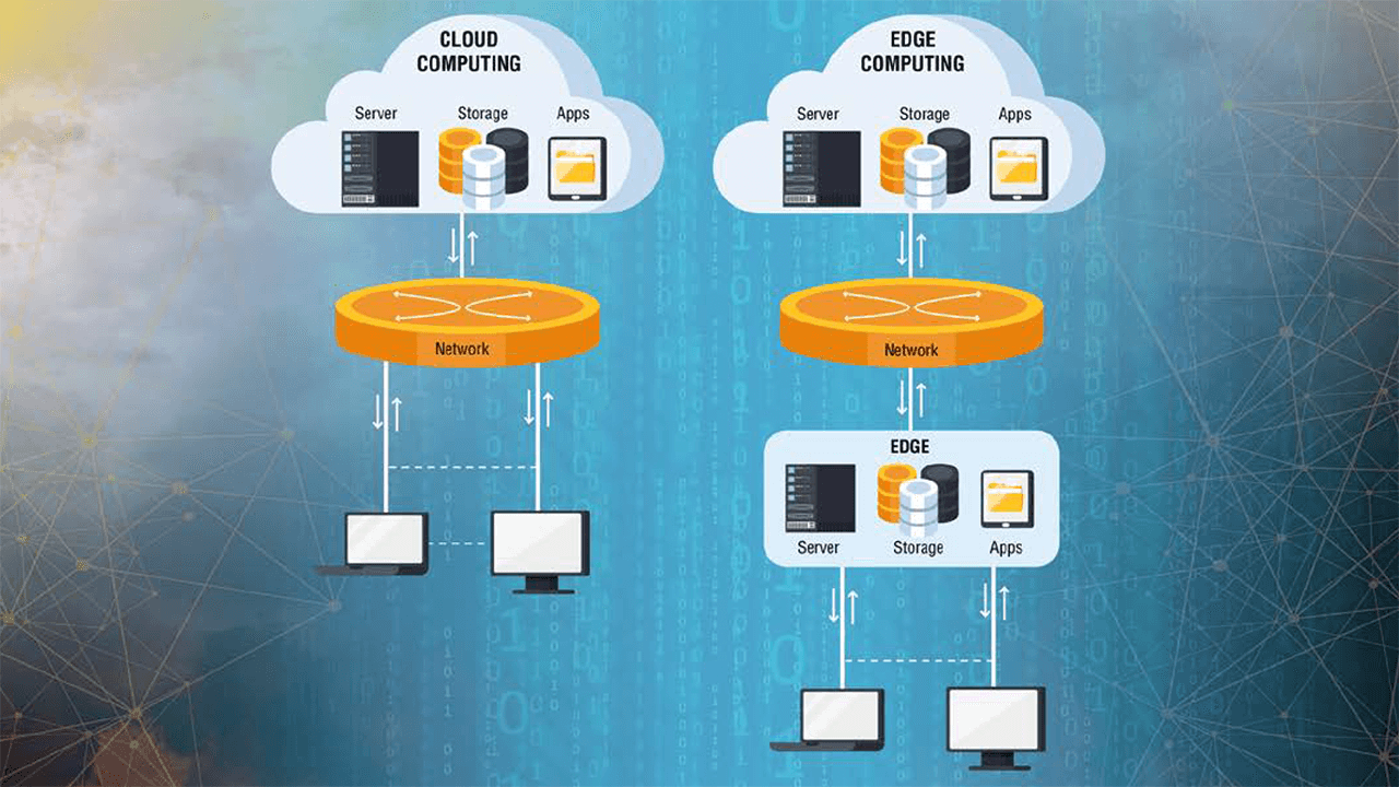 Edge computing offers the opportunity to provide a more secure environment regardless of how one would deploy.
