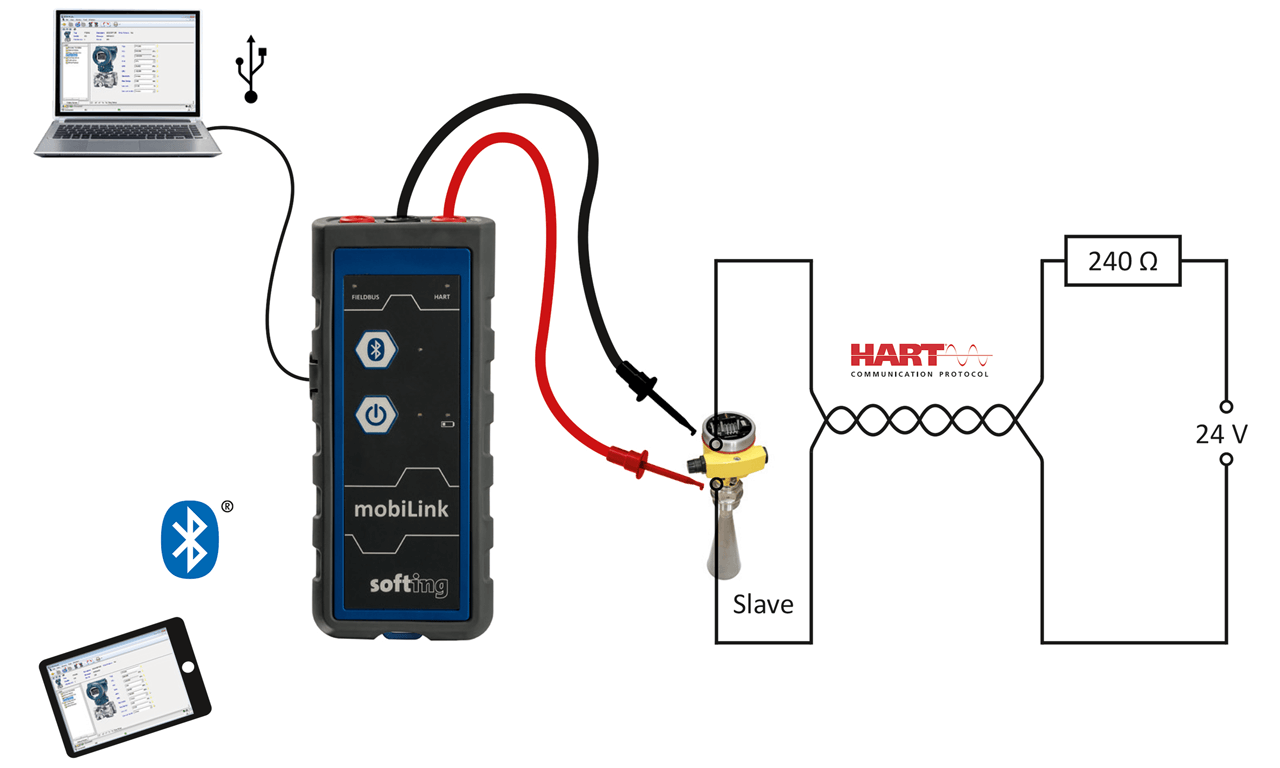 The link to the mobile end device can be accomplished using either USB or Bluetooth communications to aid simplified troubleshooting and maintenance.