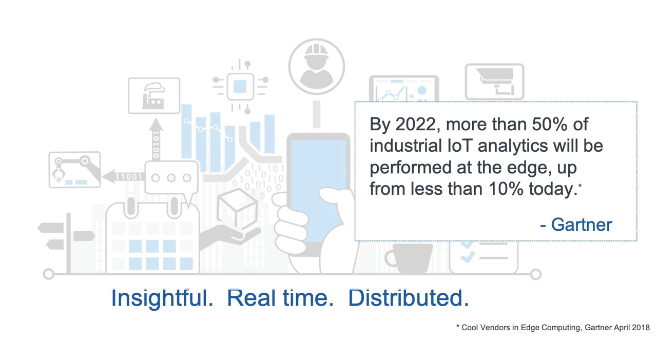 """Quote from Gartner, """"By 2022 more than 50% of analytics will be performed at the edge, up from 10% today."""""""