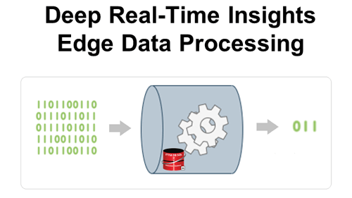 DB SQL advantages include device data processing and management for edge applications to filter and process data originating from a complex flow of data events.