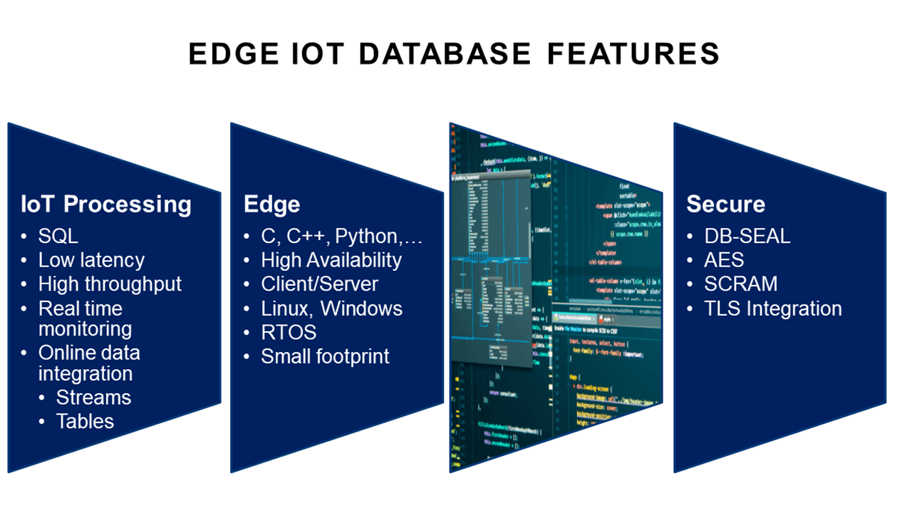 DB SQL data processing capabilities enable edge application to analyze data, perform continuous analysis, and configure data distribution. It is scalable to any number of edge devices, so edge applications can capture data flows from multiple sources, analyze data, and emit valuable findings as events.