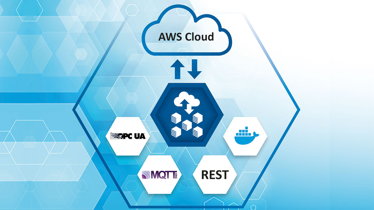 Softing PM AWS Quick Start