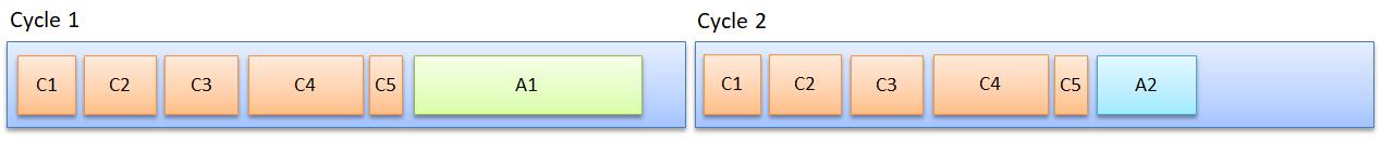 TSN Diagram