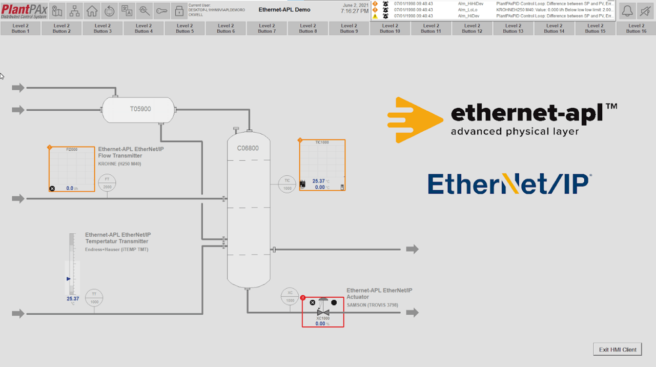 EtherNet/IP Network HMI Client – Operator Display.