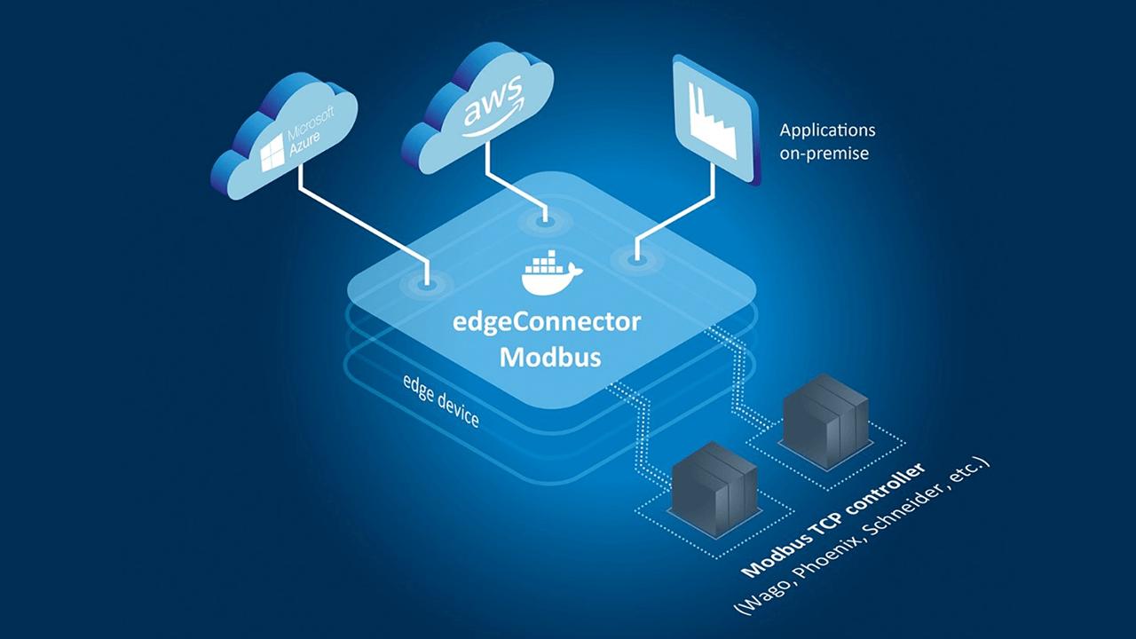 Softing Edgeconnector