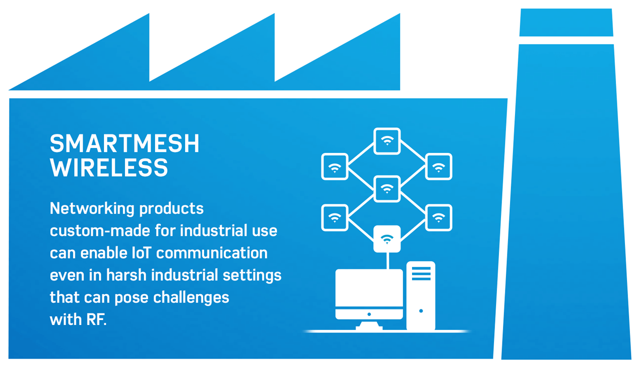 SmartMesh Wireless