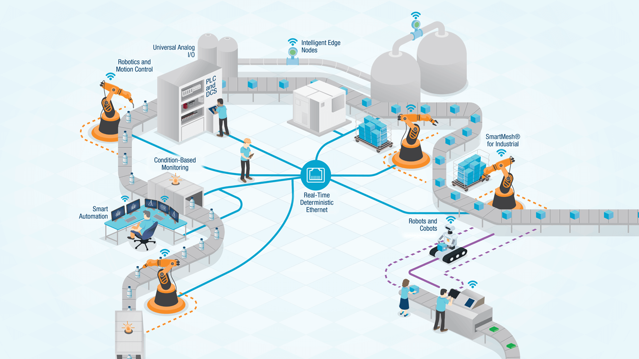 Industry 4 0 Infographic 1